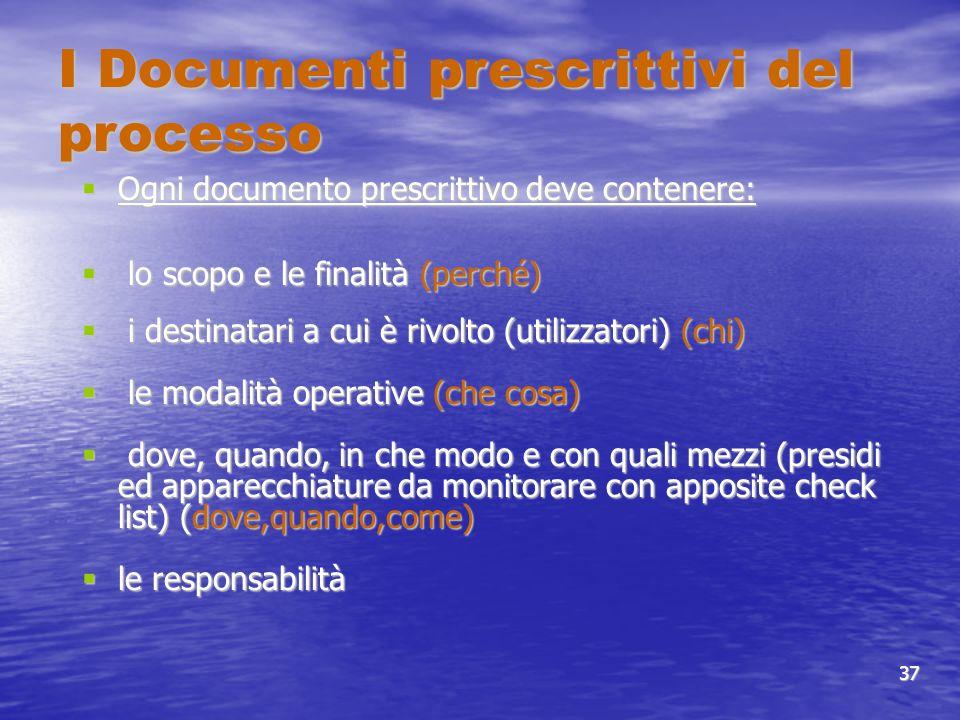 I Documenti prescrittivi del processo Ogni documento prescrittivo deve contenere: Ogni documento prescrittivo deve contenere: lo scopo e le finalità (