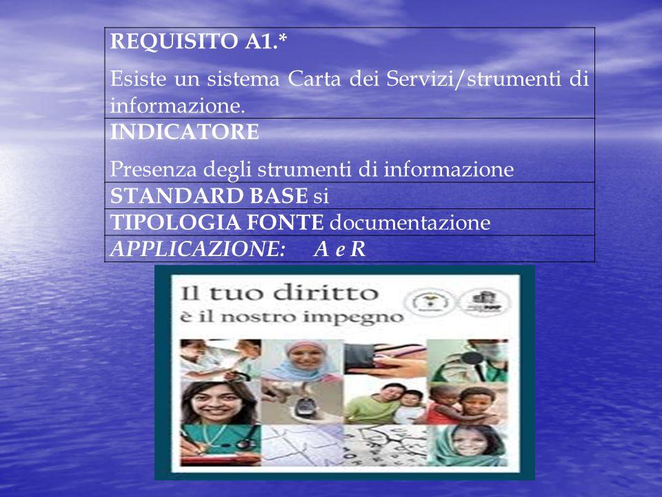 REQUISITO A1.* Esiste un sistema Carta dei Servizi/strumenti di informazione. INDICATORE Presenza degli strumenti di informazione STANDARD BASE si TIP