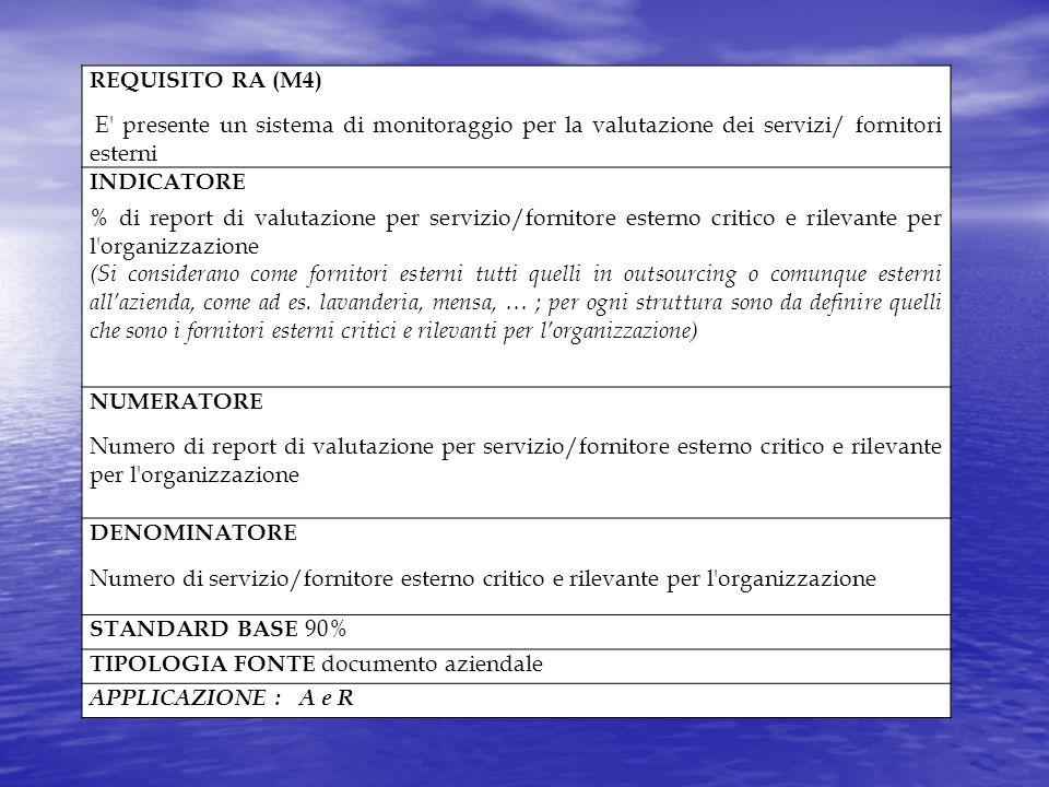 REQUISITO RA (M4) E' presente un sistema di monitoraggio per la valutazione dei servizi/ fornitori esterni INDICATORE % di report di valutazione per s