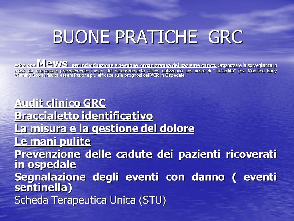 BUONE PRATICHE GRC Adozione Mews per individuazione e gestione organizzativa del paziente critico. Organizzare la sorveglianza in modo da intercettare