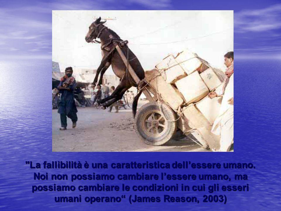 La fallibilità è una caratteristica dellessere umano.