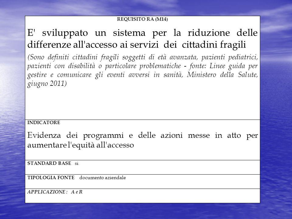REQUISITO RA (M14) E' sviluppato un sistema per la riduzione delle differenze all'accesso ai servizi dei cittadini fragili (Sono definiti cittadini fr