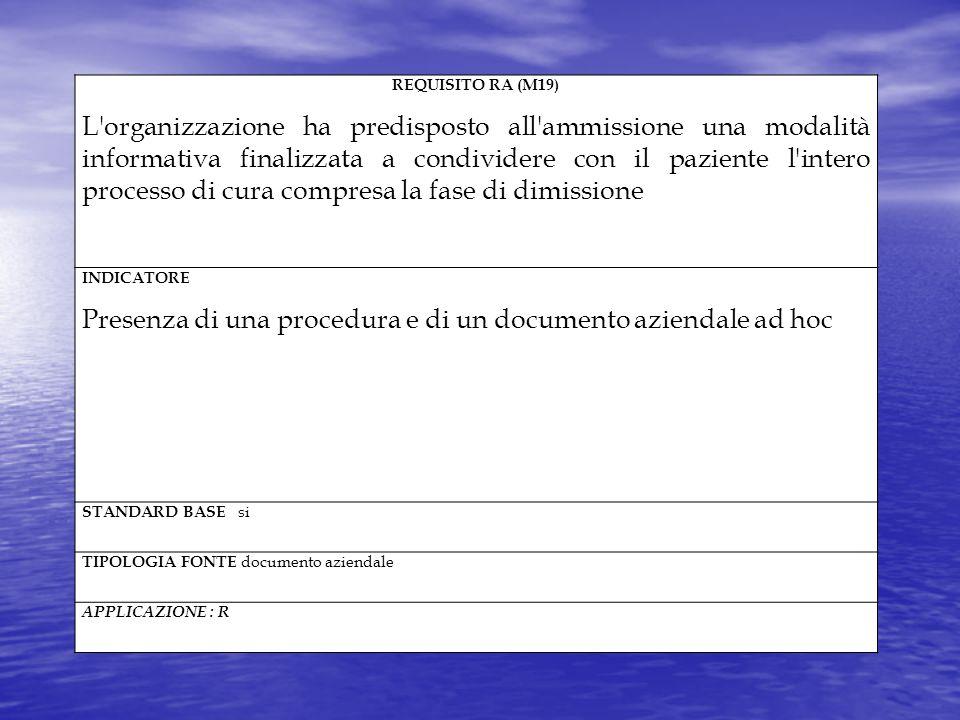 REQUISITO RA (M19) L'organizzazione ha predisposto all'ammissione una modalità informativa finalizzata a condividere con il paziente l'intero processo