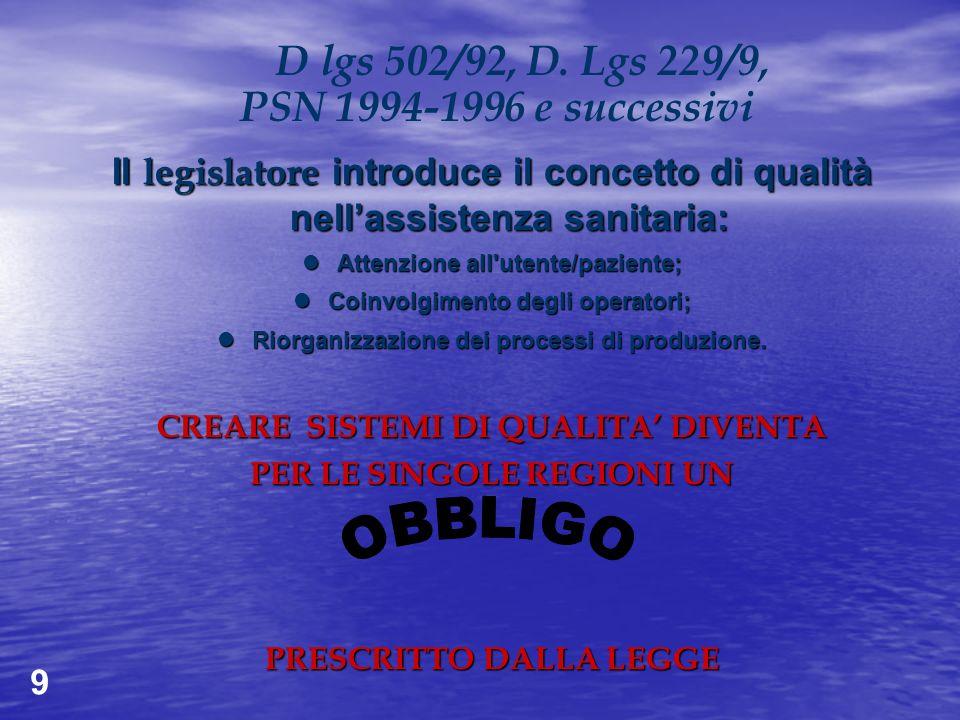 9 D lgs 502/92, D. Lgs 229/9, PSN 1994-1996 e successivi Il legislatore introduce il concetto di qualità nellassistenza sanitaria: Attenzione all'uten