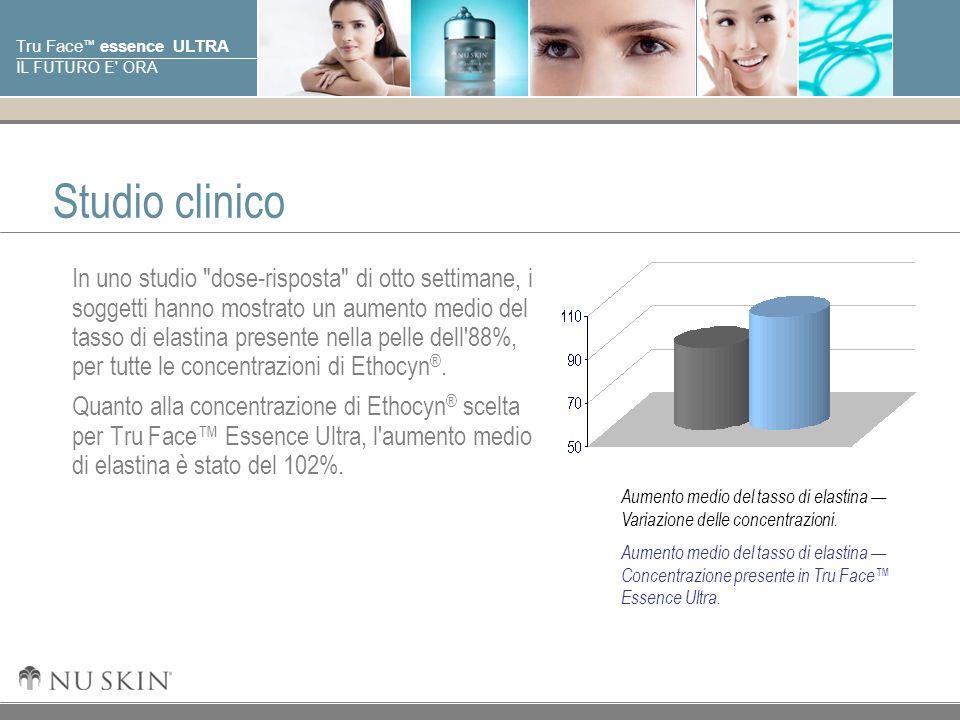 © 2001 Nu Skin International, Inc Tru Face essence ULTRA IL FUTURO E' ORA Studio clinico In uno studio