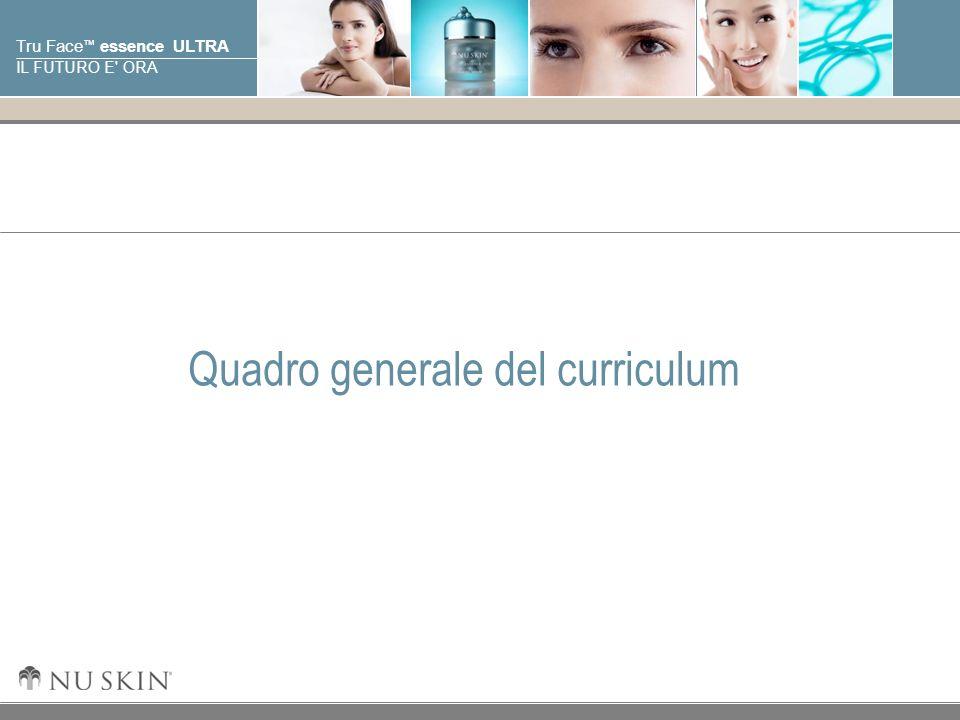 © 2001 Nu Skin International, Inc Tru Face essence ULTRA IL FUTURO E' ORA Quadro generale del curriculum