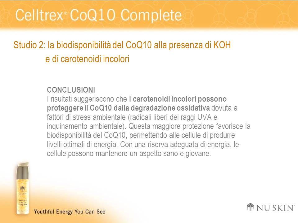 CONCLUSIONI I risultati suggeriscono che i carotenoidi incolori possono proteggere il CoQ10 dalla degradazione ossidativa dovuta a fattori di stress a