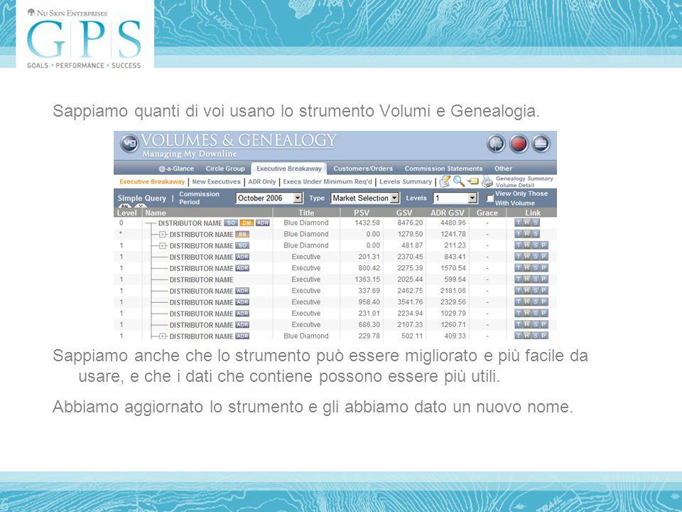 La pagina del Riassunto Volume Organizzazione è un ottima funzione e consente di vedere l importo approssimativo delle vostre provvigioni.