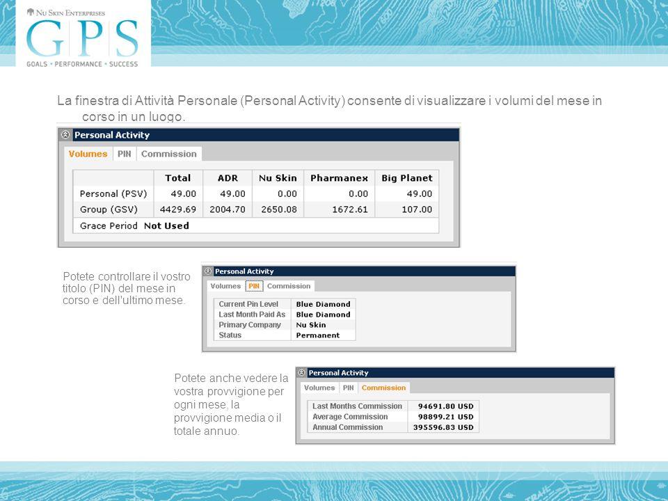 La finestra di Attività Personale (Personal Activity) consente di visualizzare i volumi del mese in corso in un luogo.