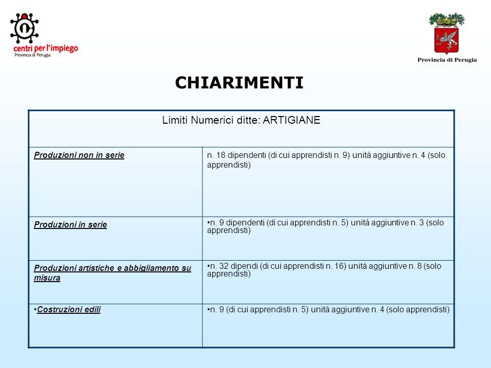 CHIARIMENTI Limiti Numerici ditte: ARTIGIANE Produzioni non in serien.