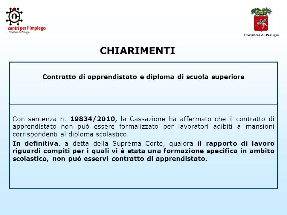 CHIARIMENTI Contratto di apprendistato e diploma di scuola superiore Con sentenza n.