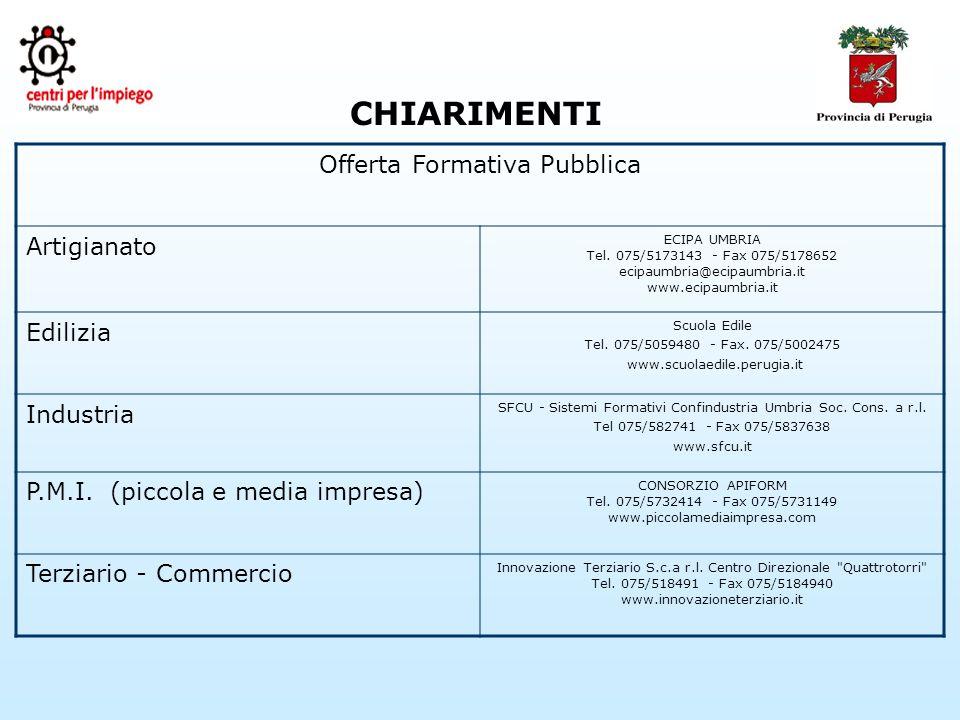 CHIARIMENTI Offerta Formativa Pubblica Artigianato ECIPA UMBRIA Tel.