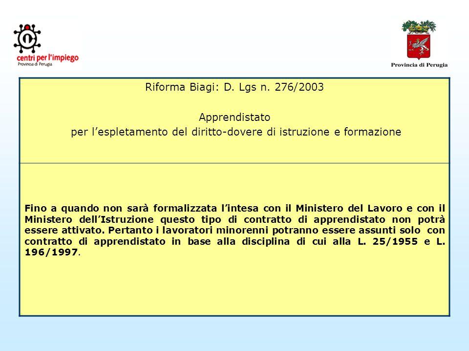 Riforma Biagi: D.Lgs n.