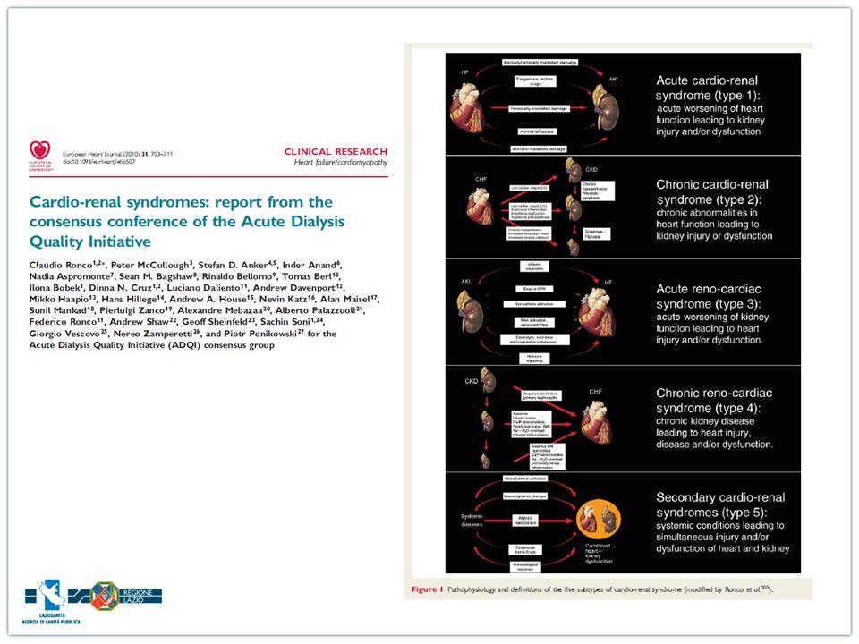 Cardiopatia Cerebropatia Vasculopatia Trapianto Trapianto e MCCV allingresso in dialisi.