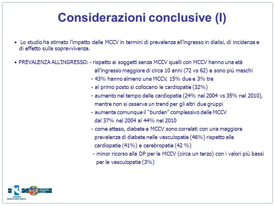 Considerazioni conclusive (I) Lo studio ha stimato limpatto delle MCCV in termini di prevalenza allingresso in dialisi, di incidenza e di effetto sulla sopravvivenza.
