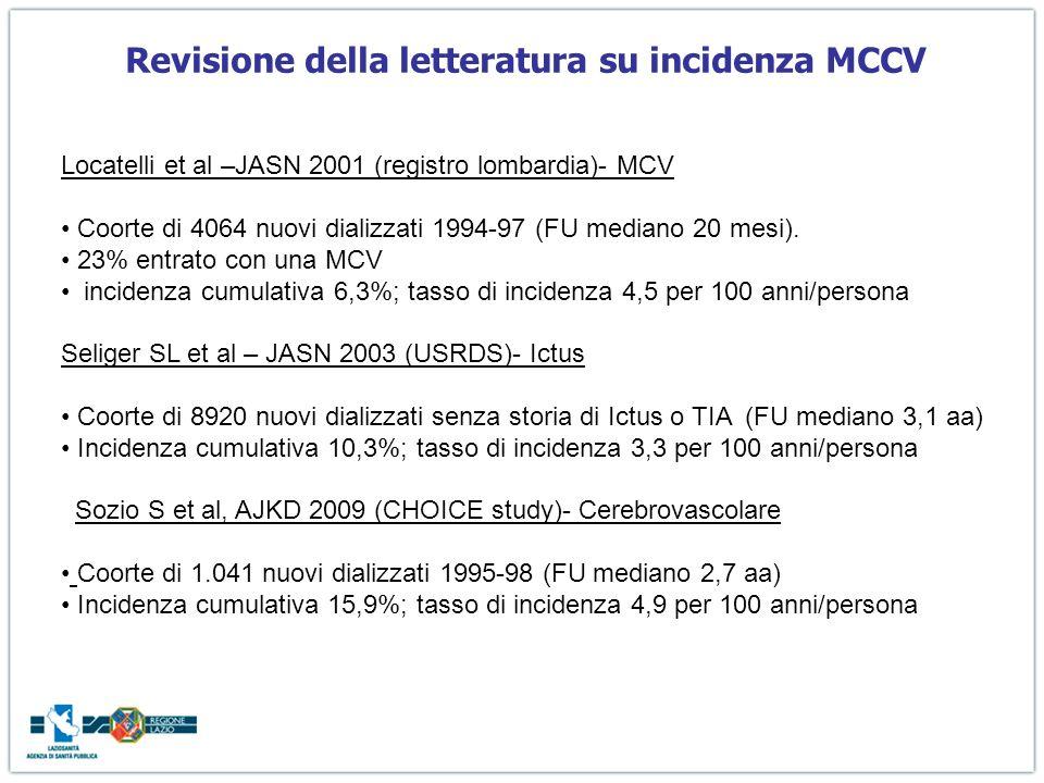 Revisione della letteratura su incidenza MCCV Locatelli et al –JASN 2001 (registro lombardia)- MCV Coorte di 4064 nuovi dializzati 1994-97 (FU mediano 20 mesi).