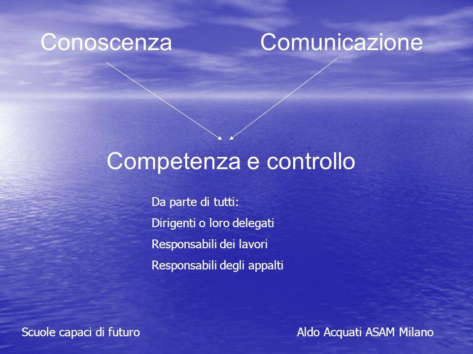 Competenza e controllo Scuole capaci di futuroAldo Acquati ASAM Milano ConoscenzaComunicazione Da parte di tutti: Dirigenti o loro delegati Responsabili dei lavori Responsabili degli appalti