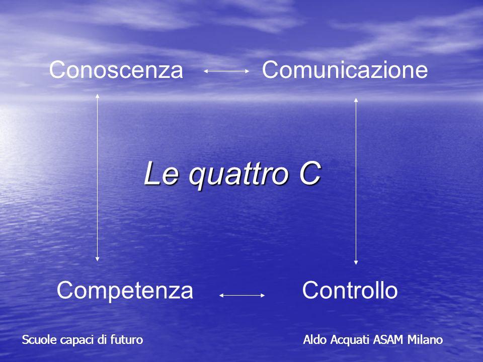 Le quattro C ConoscenzaComunicazione CompetenzaControllo Scuole capaci di futuroAldo Acquati ASAM MilanoScuole capaci di futuroAldo Acquati ASAM Milan