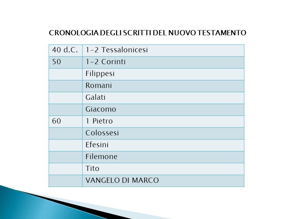 CRONOLOGIA DEGLI SCRITTI DEL NUOVO TESTAMENTO 40 d.C.1-2 Tessalonicesi 501-2 Corinti Filippesi Romani Galati Giacomo 601 Pietro Colossesi Efesini File