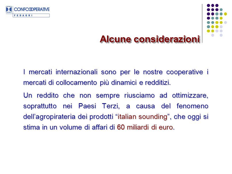 Alcuni numeri dellItalian Sounding: il caso del Mercato USA