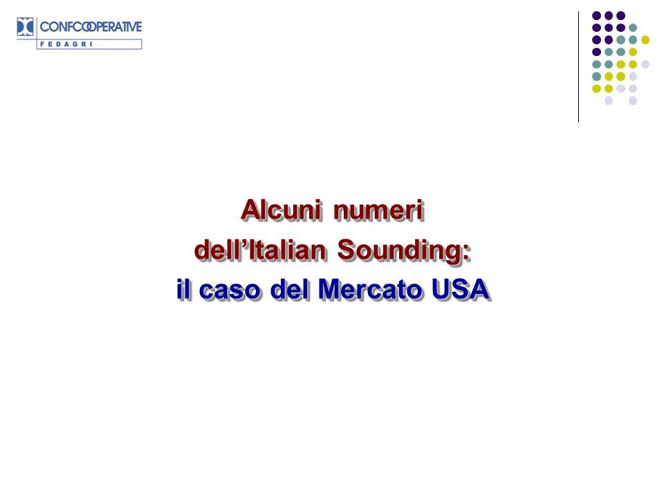 ITALIAN SOUNDING prodotti che imitano o fanno riferimento a prodotti, nomi o indicazioni geografiche italiane Alcuni esempi: il 97% dei sughi, il 94% dei prodotti sottolio e sottaceto, il 76% delle conserve venduti negli Stati Uniti sono imitazioni del Made in Italy IL FENOMENO COINVOLGE TUTTO IL MONDO Italian Sounding
