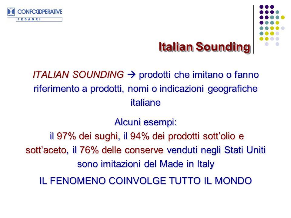 Secondo unindagine Nomisma negli USA, su 36.177 prodotti attribuibili alla categoria Italian Sounding, solo 3.849 (10,6%) sono a prodotti realmente italiani, mentre i restanti 32.328 (89,4%) sono prodotti realizzati al di fuori dei confini nazionali e quindi imitativi.