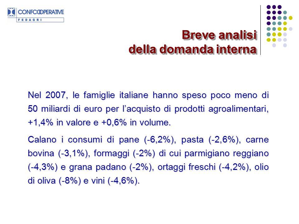 Nello stesso periodo, le esportazioni agroalimentari hanno raggiunto 23,6 miliardi di euro, +8,4% in valore e +15% in volume, di cui Made in Italy *: Il Commercio Internazionale Ortofrutta fresca e trasformata: 6 miliardi di euro (+12%) Vini: 3,48 miliardi di euro (+8%) Latte e derivati: 1,55 miliardi di euro (+17%) Formaggi e latticini: 1,33 miliardi di euro (+9%) Sono 11 Comparti merceologici ai quali viene riconosciuta una forte tipicità italiana: vino, frutta fresca, pasta, prodotti dolciari, formaggi e latticini, legumi e ortaggi in scatola, olio di oliva, prodotti panetteria e biscotteria, carni suine prep.
