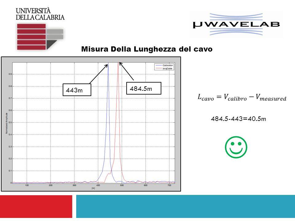 443m 484.5m Misura Della Lunghezza del cavo 484.5-443=40.5m