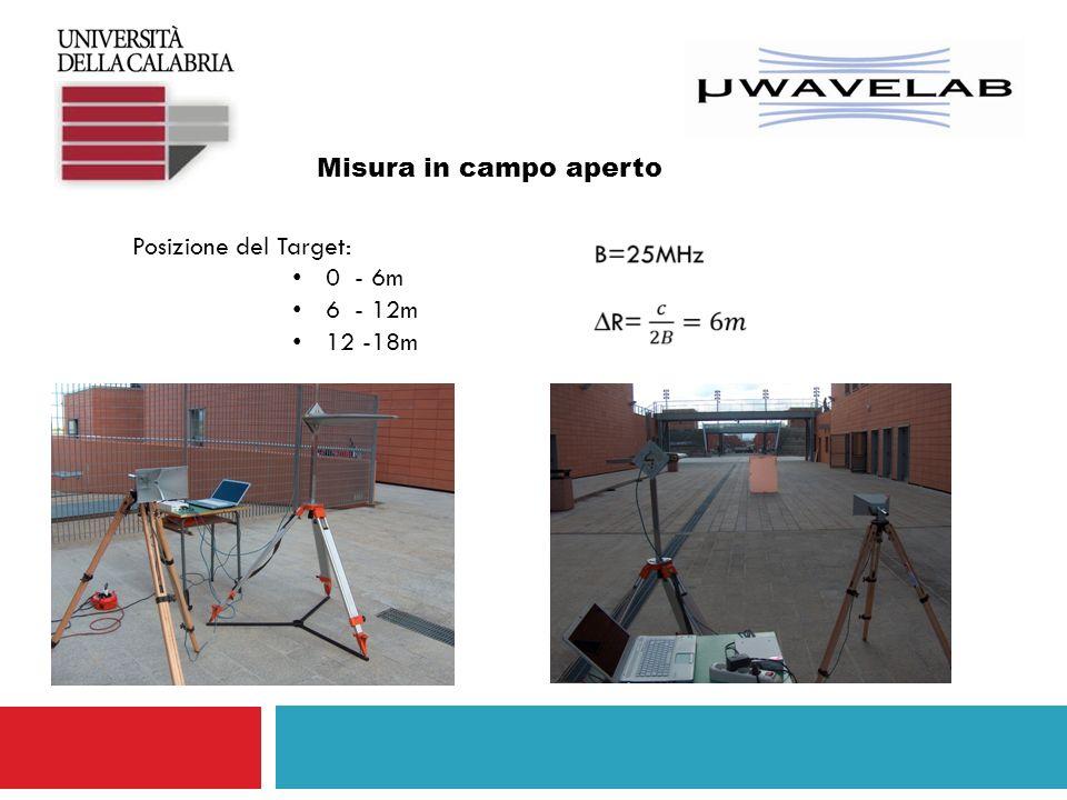 Misura in campo aperto Posizione del Target: 0 - 6m 6 - 12m 12 -18m