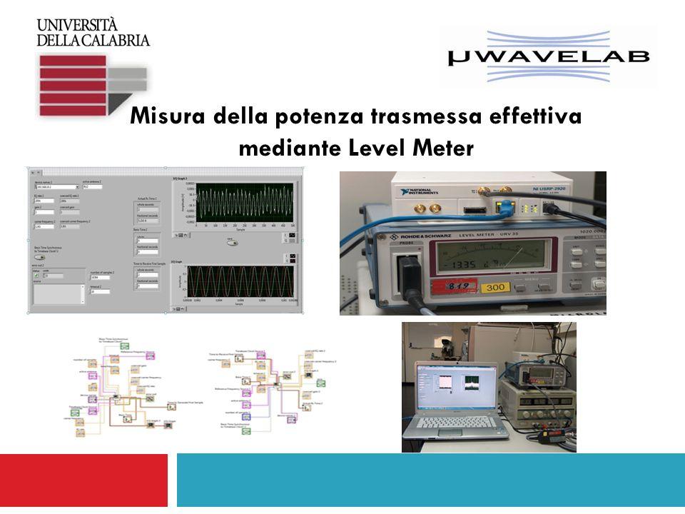 Misura della potenza trasmessa effettiva mediante Level Meter