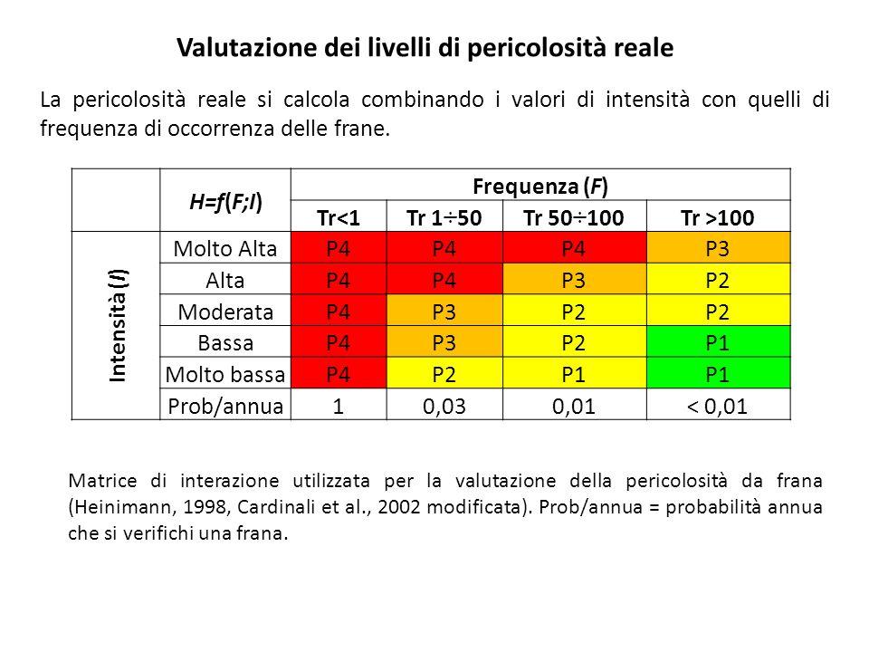 Valutazione dei livelli di pericolosità reale La pericolosità reale si calcola combinando i valori di intensità con quelli di frequenza di occorrenza