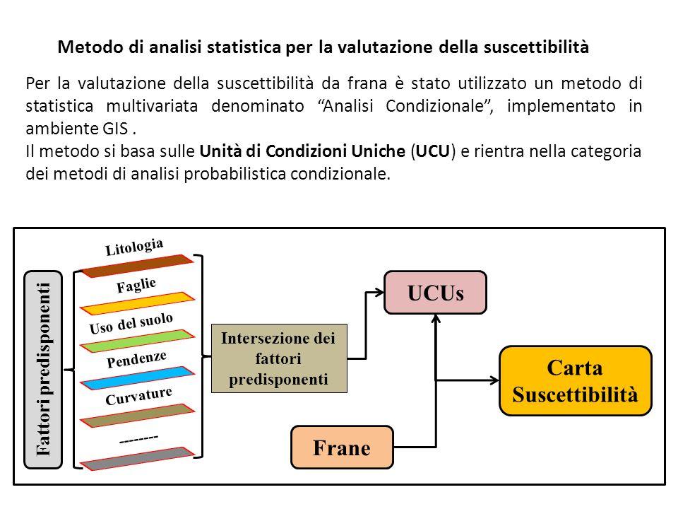 Litologia Faglie Uso del suolo Pendenze Curvature -------- Intersezione dei fattori predisponenti UCUs Frane Carta Suscettibilità Fattori predisponent