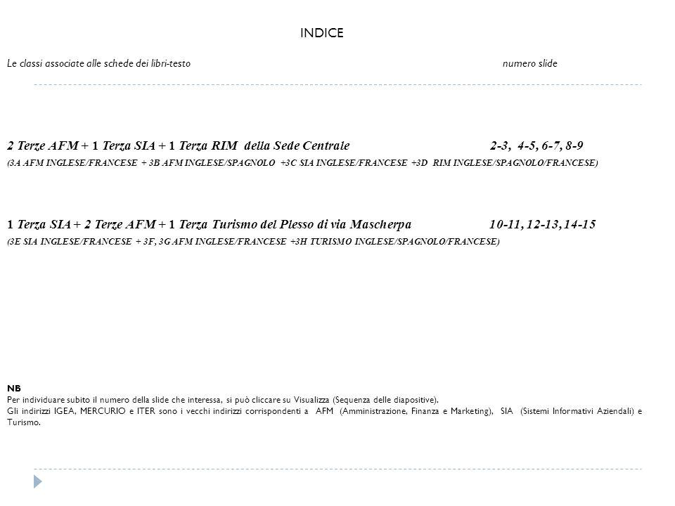 INDICE Le classi associate alle schede dei libri-testo numero slide 2 Terze AFM + 1 Terza SIA + 1 Terza RIM della Sede Centrale 2-3, 4-5, 6-7, 8-9 (3A AFM INGLESE/FRANCESE + 3B AFM INGLESE/SPAGNOLO +3C SIA INGLESE/FRANCESE +3D RIM INGLESE/SPAGNOLO/FRANCESE) 1 Terza SIA + 2 Terze AFM + 1 Terza Turismo del Plesso di via Mascherpa 10-11, 12-13, 14-15 (3E SIA INGLESE/FRANCESE + 3F, 3G AFM INGLESE/FRANCESE +3H TURISMO INGLESE/SPAGNOLO/FRANCESE) NB Per individuare subito il numero della slide che interessa, si può cliccare su Visualizza (Sequenza delle diapositive).
