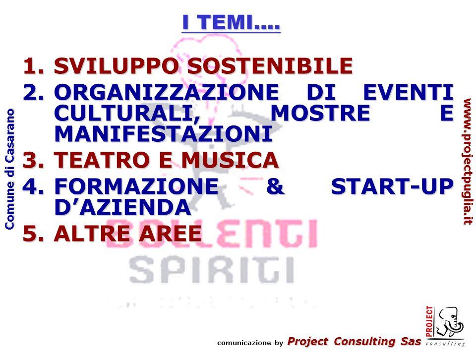 Project Consulting Sas comunicazione by Project Consulting Sas www.projectpuglia.it Comune di Casarano IMPEGNI DELLA RETE LOCALE SUPERVISIONE DELLOFFERTA DEI SERVIZI DELLA COMUNITA LOCALE SOPRATTUTTO GIOVANILESUPERVISIONE DELLOFFERTA DEI SERVIZI DELLA COMUNITA LOCALE SOPRATTUTTO GIOVANILE MONITORAGGIO DELLE ATTIVITÀ E SERVIZI, ORARI, FRUITORIMONITORAGGIO DELLE ATTIVITÀ E SERVIZI, ORARI, FRUITORI PROMOZIONE DELLO SCAMBIO FORMATIVOPROMOZIONE DELLO SCAMBIO FORMATIVO PARTECIPAZIONE A MOMENTI PUBBLICI COMUNIPARTECIPAZIONE A MOMENTI PUBBLICI COMUNI GARANZIA DELLA GESTIONE DEGLI SPAZI COMUNIGARANZIA DELLA GESTIONE DEGLI SPAZI COMUNI PROMOZIONE DI UNA DIMENSIONE OSPITALE PER ATTIVITÀ LOCALI ED ASSOCIATIVEPROMOZIONE DI UNA DIMENSIONE OSPITALE PER ATTIVITÀ LOCALI ED ASSOCIATIVE SUPPORTO ALLE INIZIATIVE DI ANIMAZIONE TERRITORIALESUPPORTO ALLE INIZIATIVE DI ANIMAZIONE TERRITORIALE SUPPORTO ALLE ATTIVITA PROGETTUALI SUPPORTO ALLE ATTIVITA PROGETTUALI