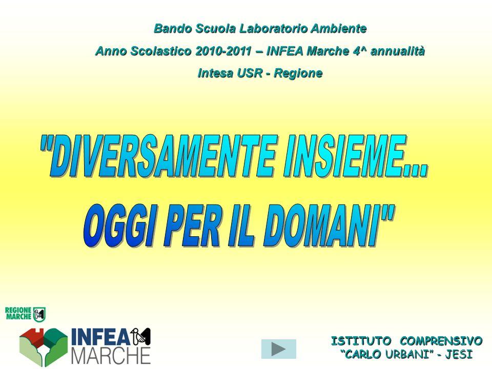 Bando Scuola Laboratorio Ambiente Anno Scolastico 2010-2011 – INFEA Marche 4^ annualità Intesa USR - Regione ISTITUTO COMPRENSIVO CARLO URBANI - JESI