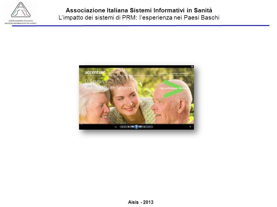 Aisis - 2013 Associazione Italiana Sistemi Informativi in Sanità Limpatto dei sistemi di PRM: lesperienza nei Paesi Baschi