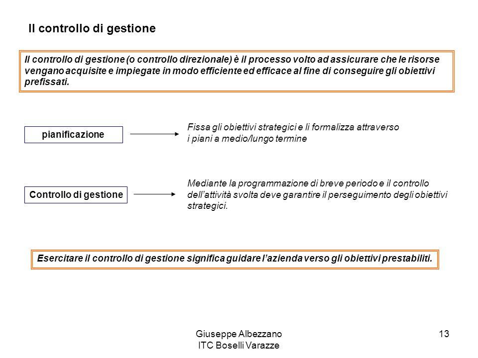 Giuseppe Albezzano ITC Boselli Varazze 13 Il controllo di gestione Il controllo di gestione (o controllo direzionale) è il processo volto ad assicurar