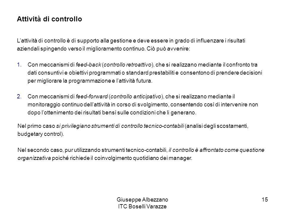 Giuseppe Albezzano ITC Boselli Varazze 15 Attività di controllo Lattività di controllo è di supporto alla gestione e deve essere in grado di influenza