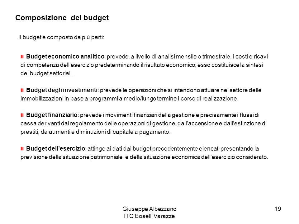 Giuseppe Albezzano ITC Boselli Varazze 19 Composizione del budget Il budget è composto da più parti: Budget economico analitico: prevede, a livello di