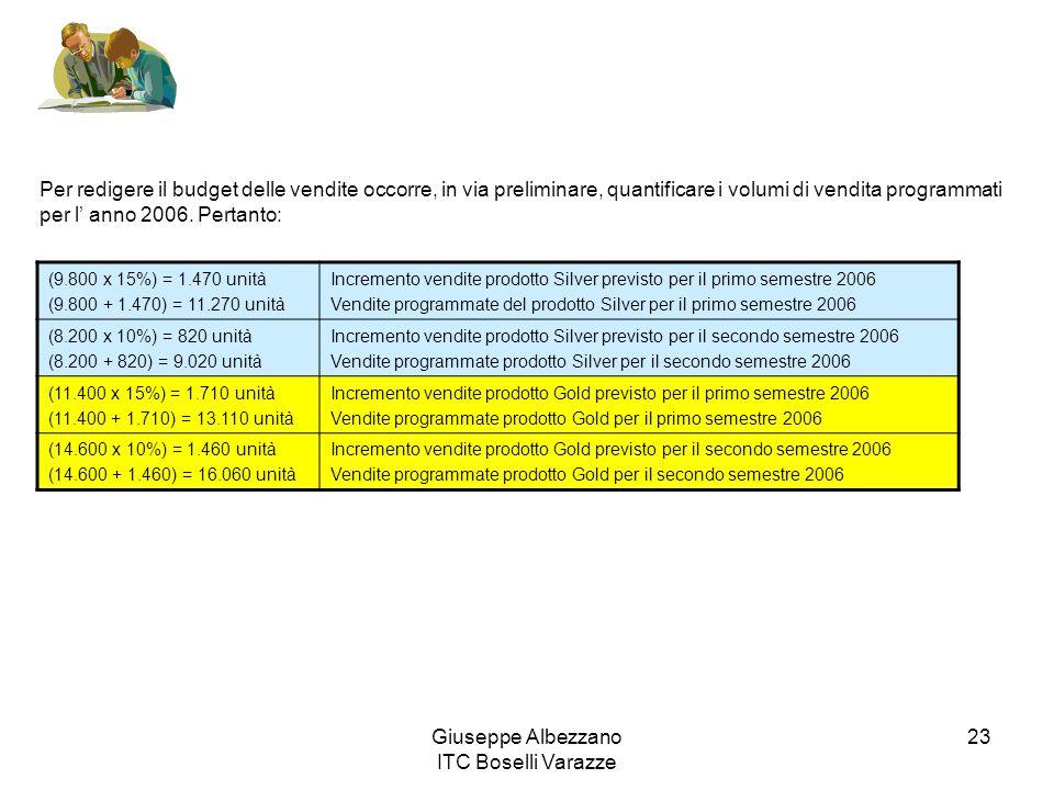 Giuseppe Albezzano ITC Boselli Varazze 23 (9.800 x 15%) = 1.470 unità (9.800 + 1.470) = 11.270 unità Incremento vendite prodotto Silver previsto per i