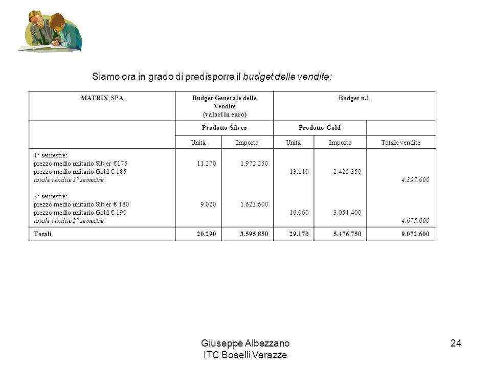 Giuseppe Albezzano ITC Boselli Varazze 24 MATRIX SPABudget Generale delle Vendite (valori in euro) Budget n.1 Prodotto SilverProdotto Gold UnitàImport