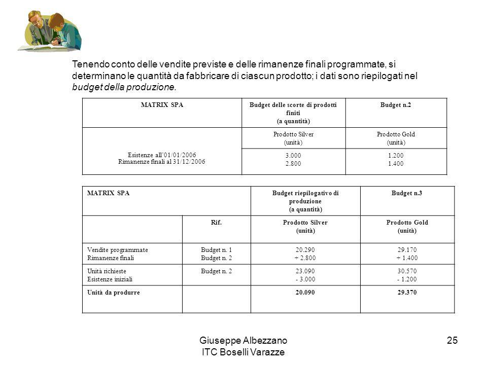 Giuseppe Albezzano ITC Boselli Varazze 25 Tenendo conto delle vendite previste e delle rimanenze finali programmate, si determinano le quantità da fab