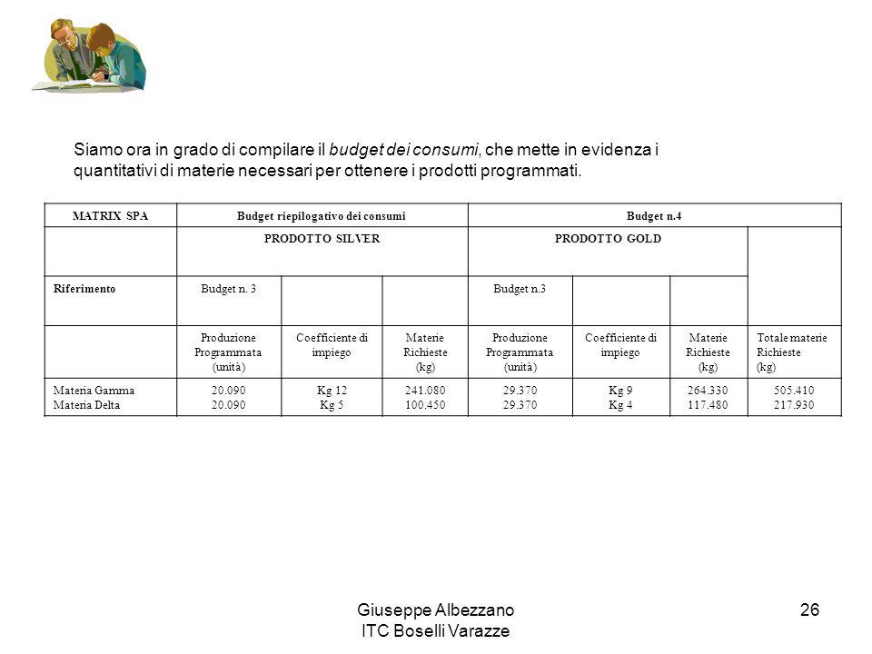 Giuseppe Albezzano ITC Boselli Varazze 26 MATRIX SPABudget riepilogativo dei consumiBudget n.4 PRODOTTO SILVERPRODOTTO GOLD RiferimentoBudget n. 3 Pro