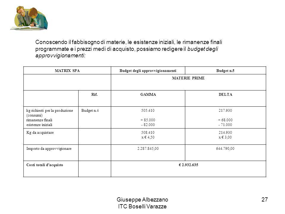 Giuseppe Albezzano ITC Boselli Varazze 27 MATRIX SPABudget degli approvvigionamentiBudget n.5 MATERIE PRIME Rif.GAMMADELTA kg richiesti per la produzi