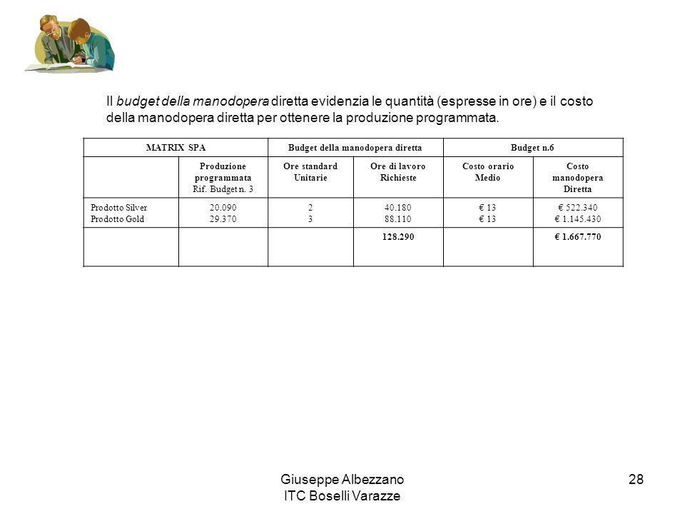 Giuseppe Albezzano ITC Boselli Varazze 28 Il budget della manodopera diretta evidenzia le quantità (espresse in ore) e il costo della manodopera diret