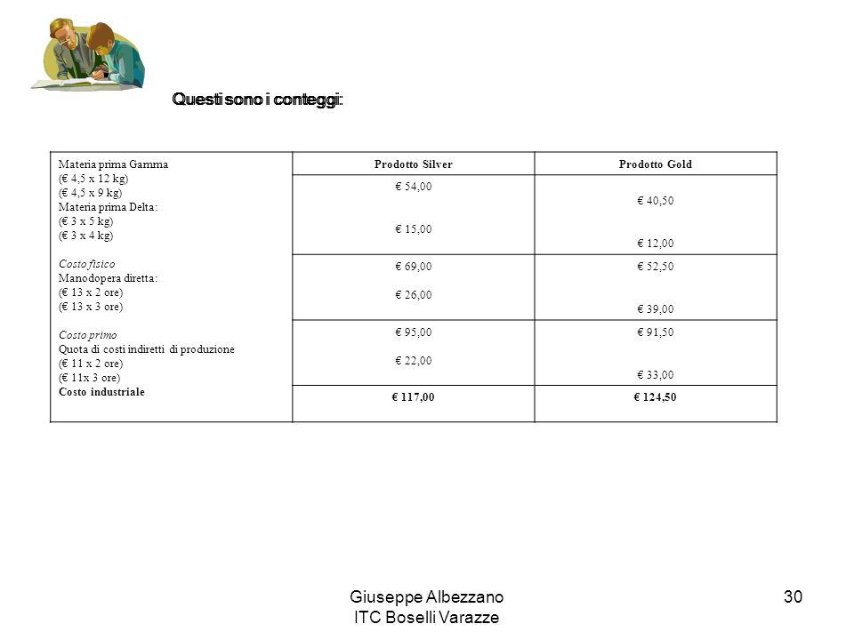 Giuseppe Albezzano ITC Boselli Varazze 30 Questi sono i conteggi: Materia prima Gamma ( 4,5 x 12 kg) ( 4,5 x 9 kg) Materia prima Delta: ( 3 x 5 kg) (