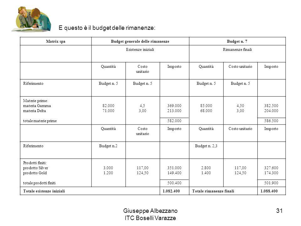 Giuseppe Albezzano ITC Boselli Varazze 31 Matrix spaBudget generale delle rimanenzeBudget n. 7 Esistenze inizialiRimanenze finali QuantitàCosto unitar