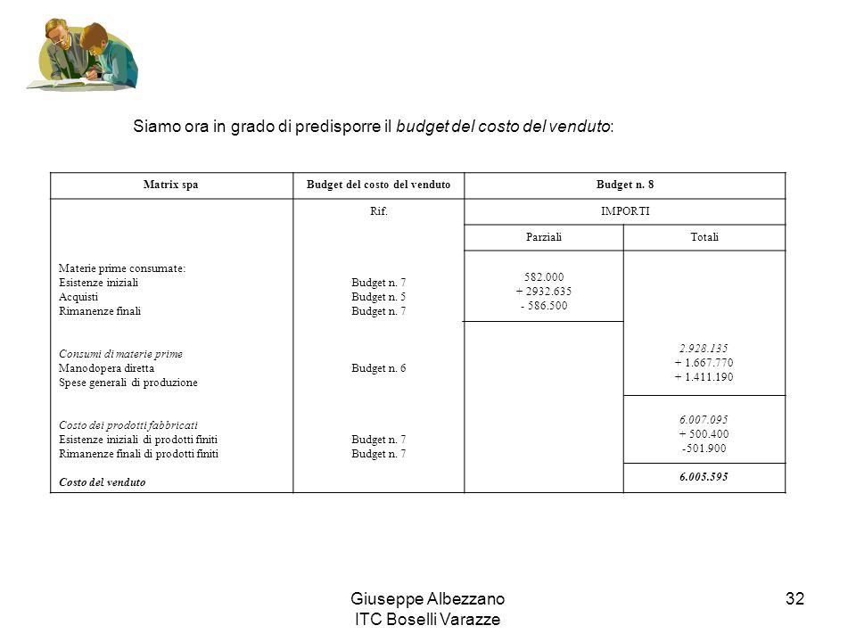 Giuseppe Albezzano ITC Boselli Varazze 32 Matrix spaBudget del costo del vendutoBudget n. 8 Materie prime consumate: Esistenze iniziali Acquisti Riman