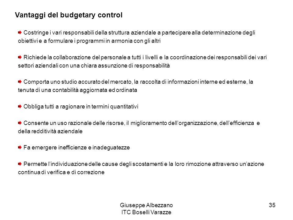 Giuseppe Albezzano ITC Boselli Varazze 35 Vantaggi del budgetary control Costringe i vari responsabili della struttura aziendale a partecipare alla de