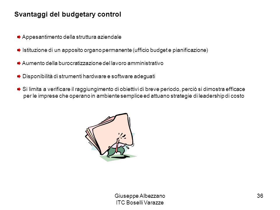 Giuseppe Albezzano ITC Boselli Varazze 36 Svantaggi del budgetary control Appesantimento della struttura aziendale Istituzione di un apposito organo p
